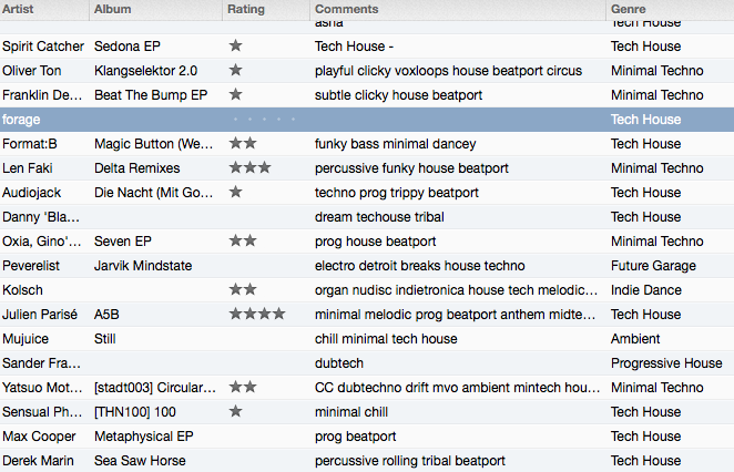 A sample of tech house songs I might use to DJ and their tag adjectives.